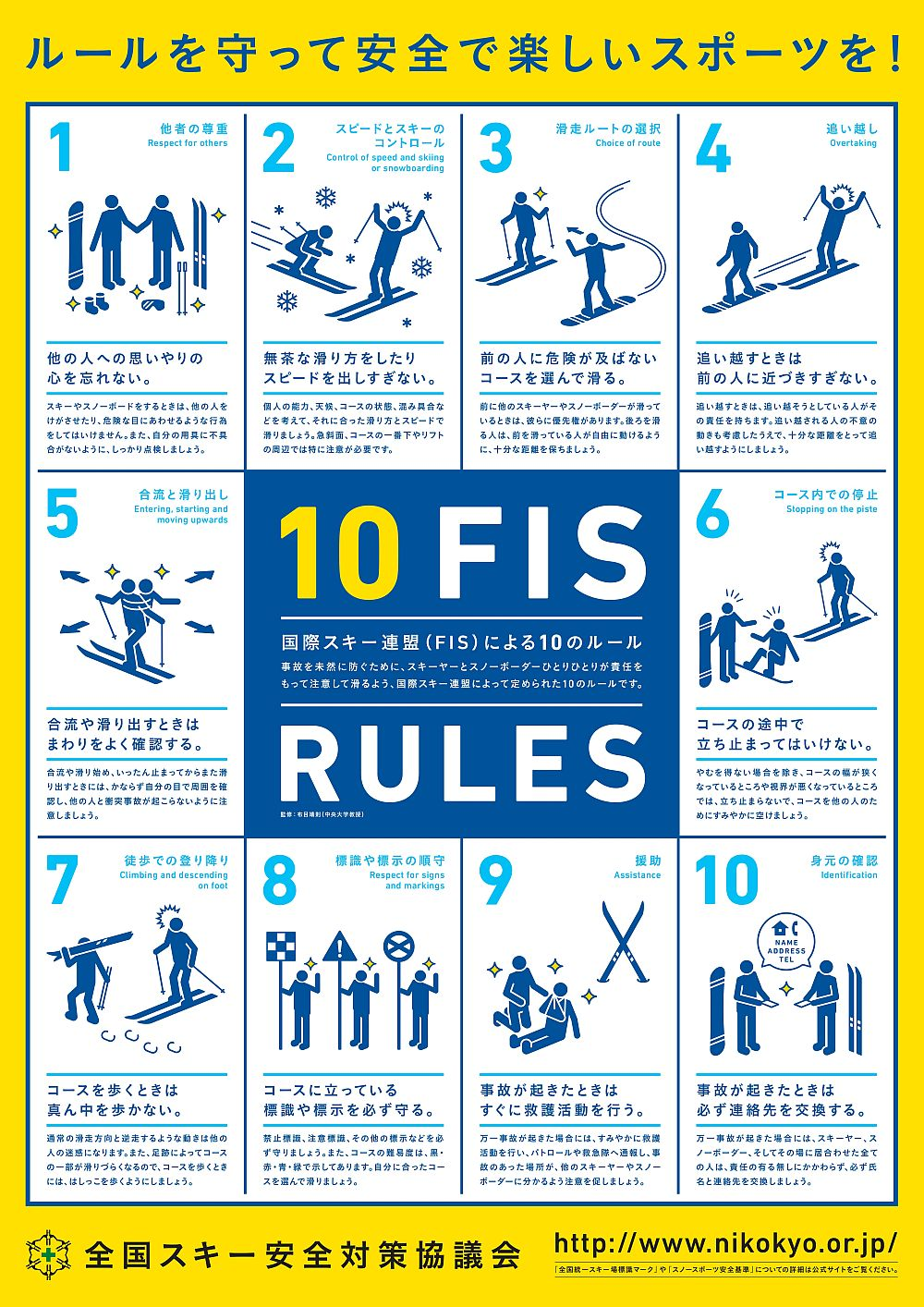 FIS10RULES